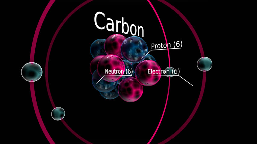 Methane. Organic Chemistry. The First And Simplest Carbon ...