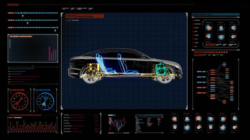 Electronic System Car