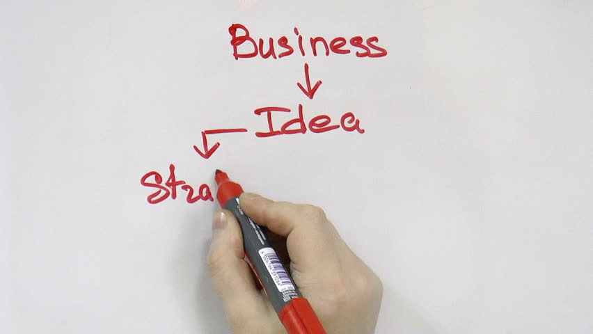 The video shows hand block diagram for business